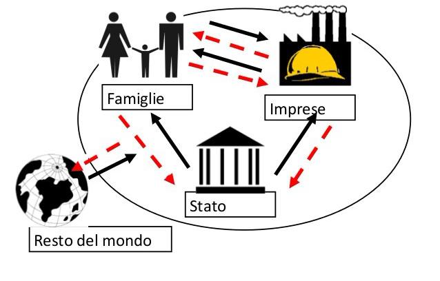 sistema-economico-3-638.jpg